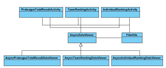 20130517_리팩토링이전_UML