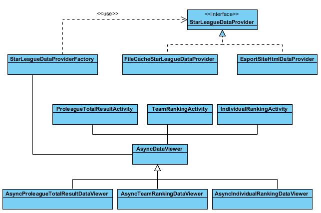 20130517_리팩토링이후1_UML