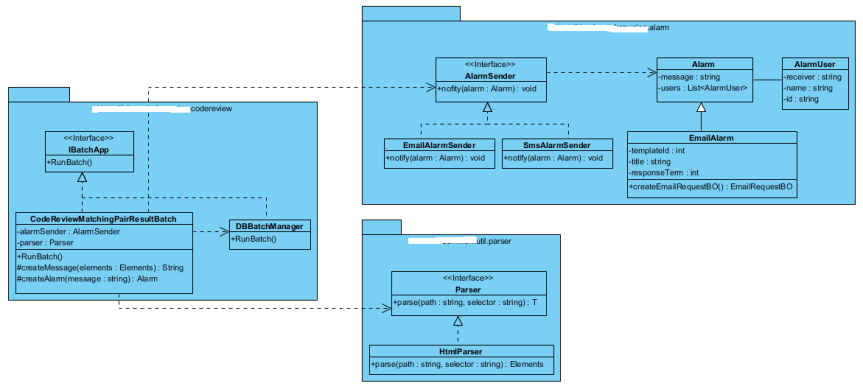 class_diagram_mod