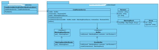 class_diagram_v8_mod